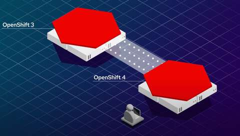 OpenShift 4: What's New?